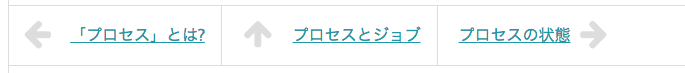 WordPressのページナビゲーション例